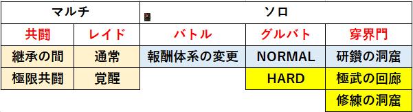 f:id:sakanadefish:20210213113842p:plain