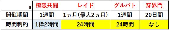 f:id:sakanadefish:20210213115813p:plain