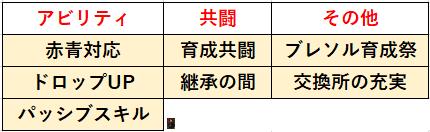 f:id:sakanadefish:20210213122235p:plain