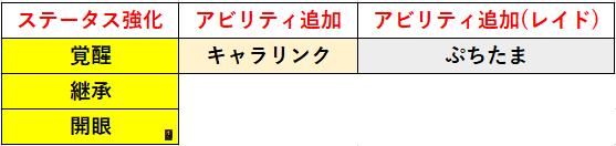 f:id:sakanadefish:20210213172536p:plain