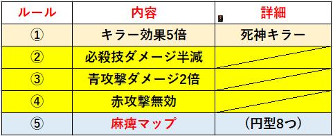 f:id:sakanadefish:20210213181512p:plain