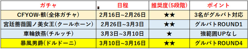 f:id:sakanadefish:20210214090105p:plain