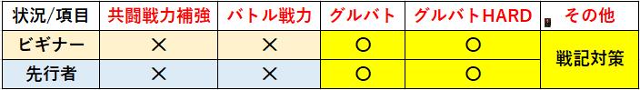 f:id:sakanadefish:20210214091814p:plain