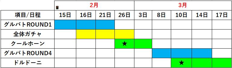 f:id:sakanadefish:20210215084656p:plain