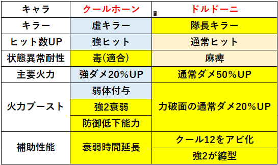 f:id:sakanadefish:20210215091801p:plain