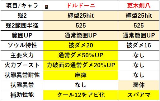 f:id:sakanadefish:20210215100137p:plain