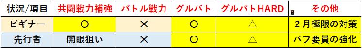 f:id:sakanadefish:20210215205526p:plain