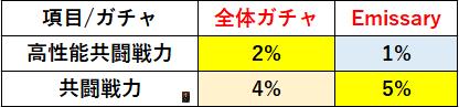 f:id:sakanadefish:20210215212703p:plain