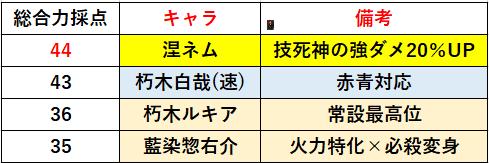 f:id:sakanadefish:20210215215814p:plain