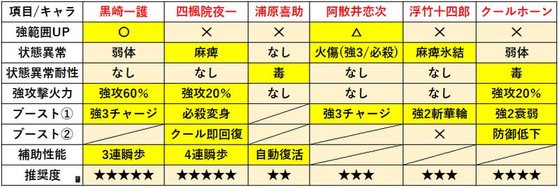 f:id:sakanadefish:20210216134121p:plain