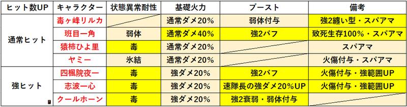f:id:sakanadefish:20210216135631p:plain