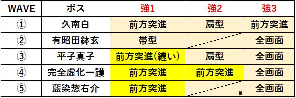 f:id:sakanadefish:20210216161529p:plain