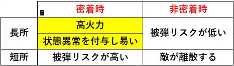 f:id:sakanadefish:20210216171821p:plain