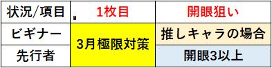 f:id:sakanadefish:20210219112508p:plain