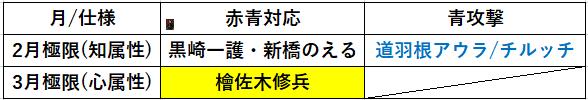 f:id:sakanadefish:20210219114748p:plain