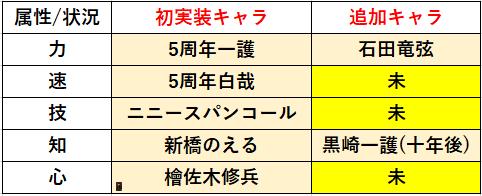 f:id:sakanadefish:20210219115713p:plain