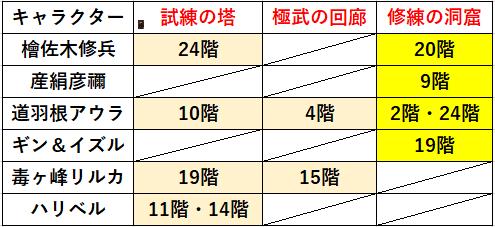 f:id:sakanadefish:20210219124445p:plain