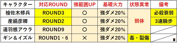 f:id:sakanadefish:20210219131429p:plain