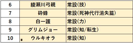 f:id:sakanadefish:20210220170959p:plain