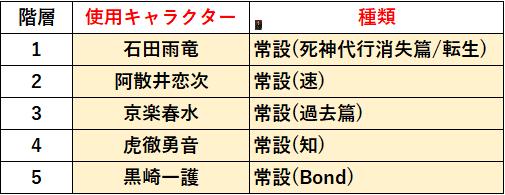 f:id:sakanadefish:20210220171003p:plain