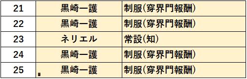 f:id:sakanadefish:20210220171008p:plain