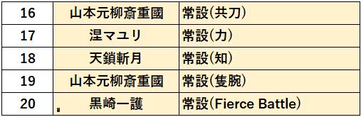 f:id:sakanadefish:20210220171017p:plain
