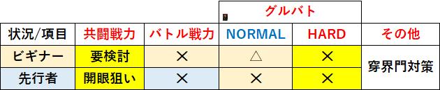 f:id:sakanadefish:20210221202643p:plain