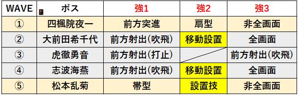f:id:sakanadefish:20210222160751p:plain