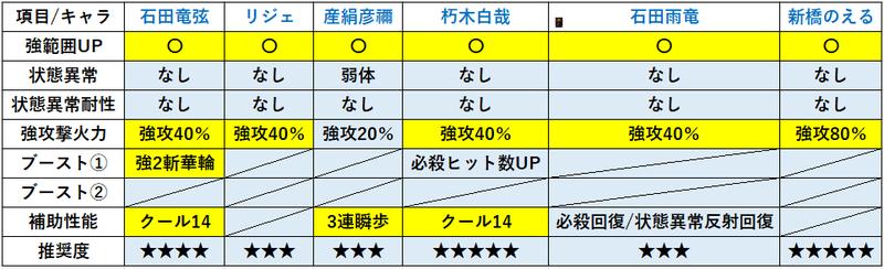 f:id:sakanadefish:20210222214244p:plain