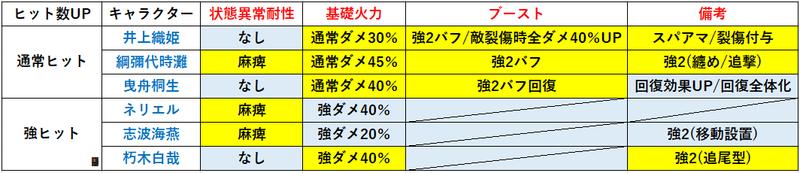 f:id:sakanadefish:20210222214249p:plain