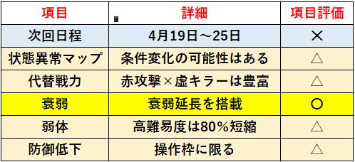 f:id:sakanadefish:20210224204156p:plain
