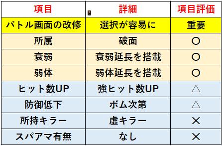 f:id:sakanadefish:20210224204202p:plain