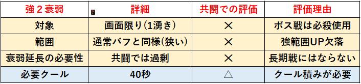 f:id:sakanadefish:20210224204206p:plain