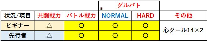 f:id:sakanadefish:20210225164930p:plain