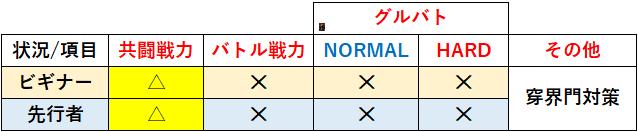 f:id:sakanadefish:20210225200850p:plain