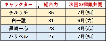 f:id:sakanadefish:20210225203513p:plain