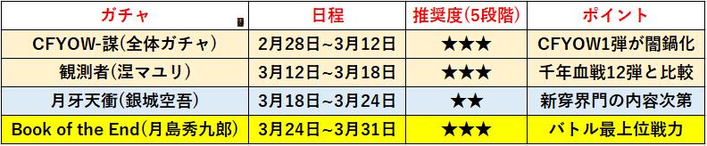 f:id:sakanadefish:20210226105235p:plain