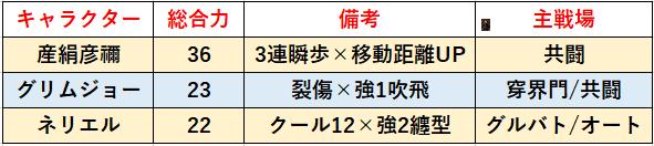 f:id:sakanadefish:20210227100251p:plain