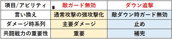 f:id:sakanadefish:20210227151246p:plain