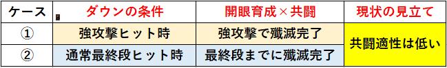 f:id:sakanadefish:20210227151251p:plain