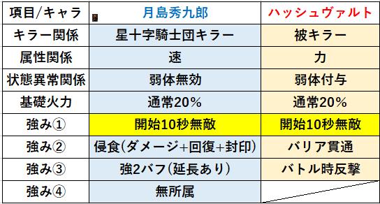 f:id:sakanadefish:20210227200555p:plain