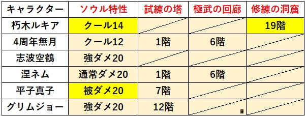f:id:sakanadefish:20210228150135p:plain
