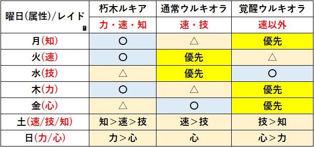 f:id:sakanadefish:20210301194706p:plain
