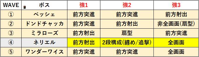 f:id:sakanadefish:20210302131304p:plain