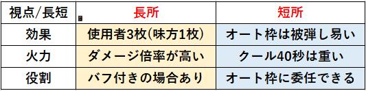 f:id:sakanadefish:20210302134626p:plain