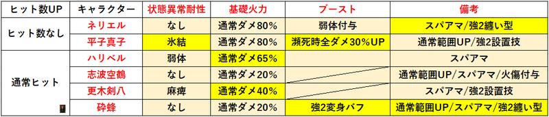 f:id:sakanadefish:20210302143401p:plain
