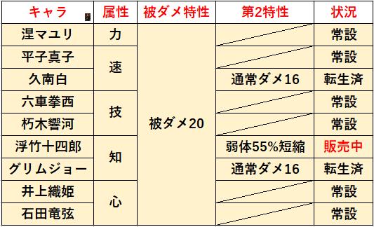 f:id:sakanadefish:20210302215336p:plain