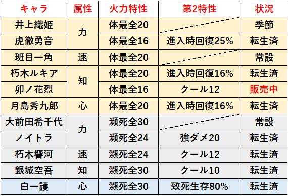 f:id:sakanadefish:20210302220904p:plain