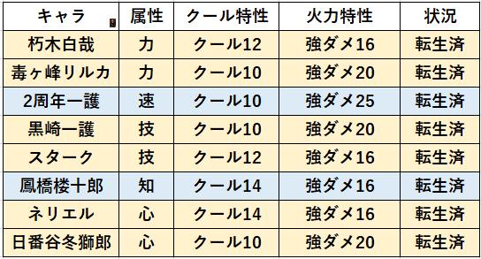 f:id:sakanadefish:20210302221726p:plain
