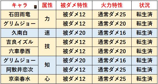 f:id:sakanadefish:20210302221736p:plain